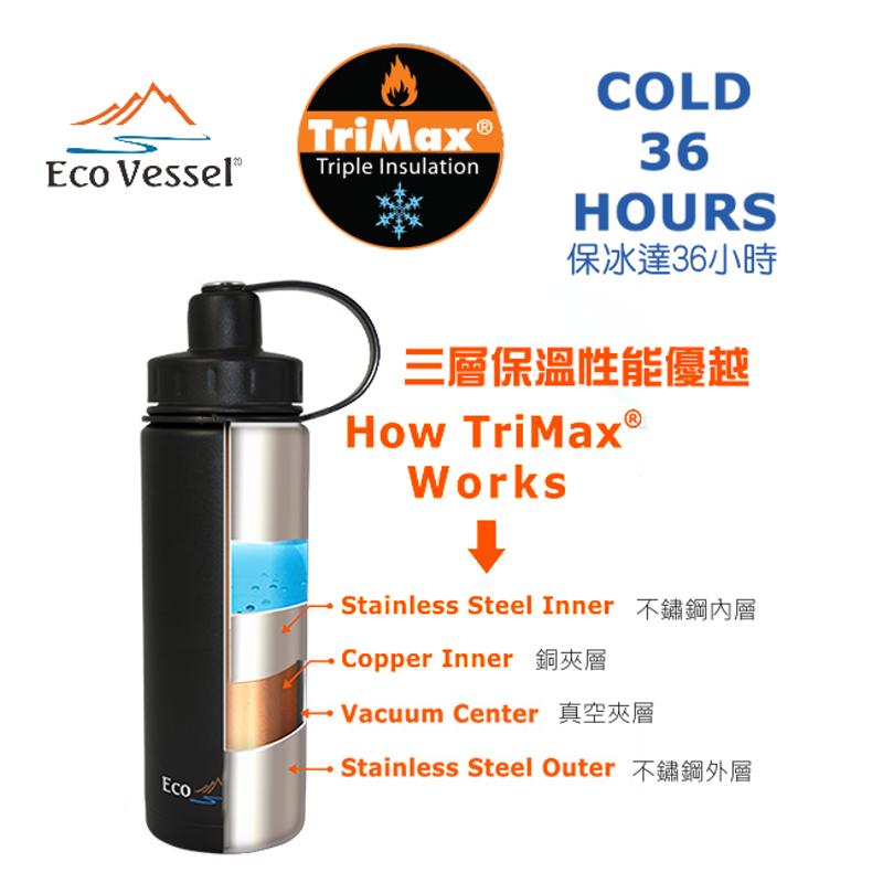 Eco Vessel三層保溫設計
